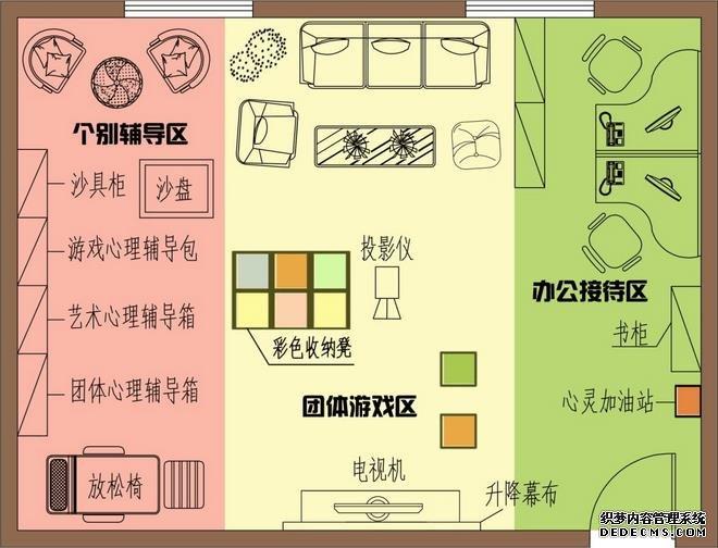 校园文化规划之核心型空间结构设计